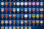 你出生那年,哪支球队夺得了欧冠冠军?.jpg