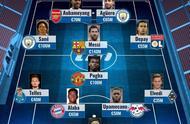 德转列明年自由球员最贵11人:梅西领衔、博格巴在列,门将才20岁.jpg