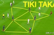 关于Tiki-taka战术,你的理解是怎样的?.jpg